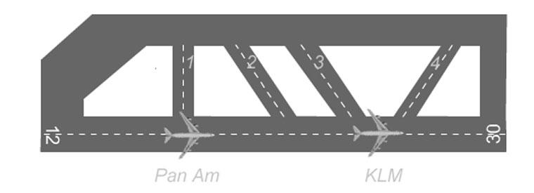 KLM 4805 et Pan Am 1736 remontent la piste