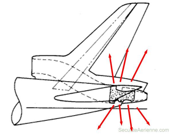 dc  partie 1  u2013 securite aerienne
